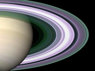 土星与木星有光环
